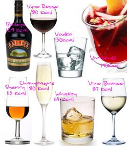 calorie-del-vino-e-do-altre-bevande
